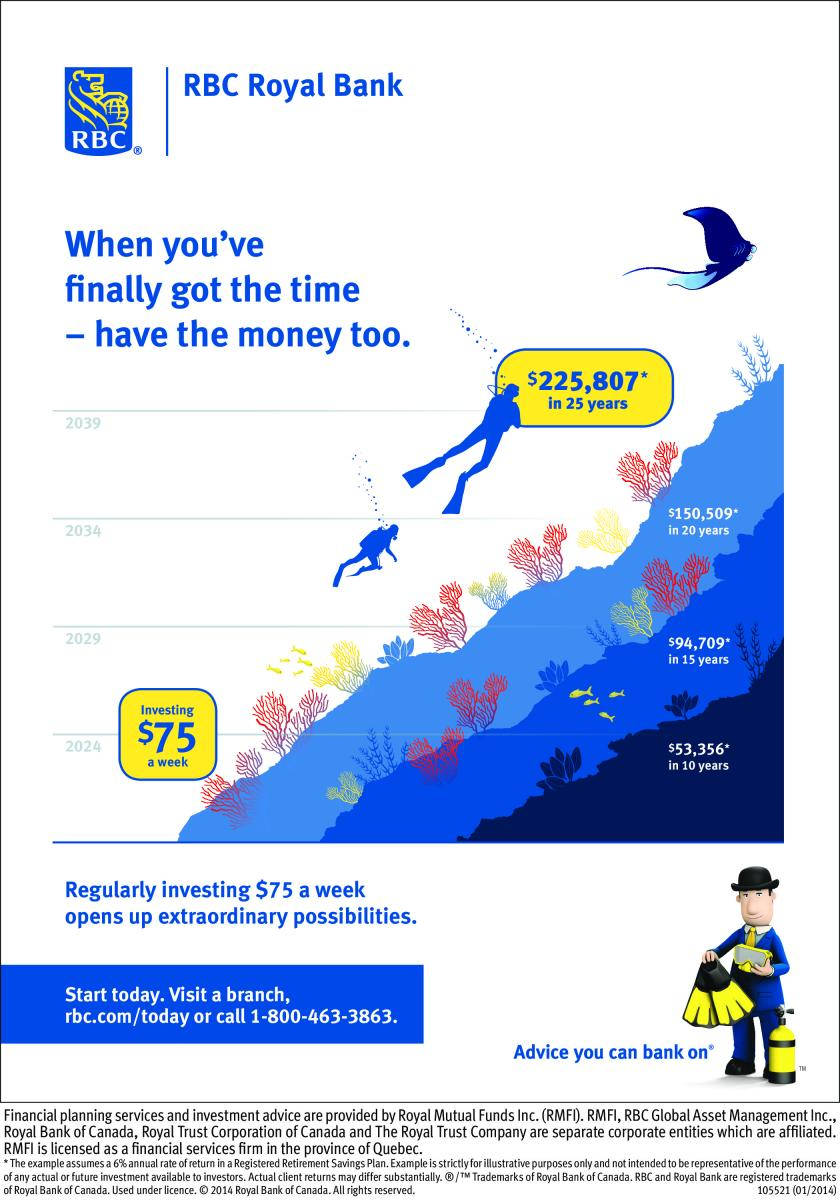 Investing, RRSp\'s and Savings Advice from RBC